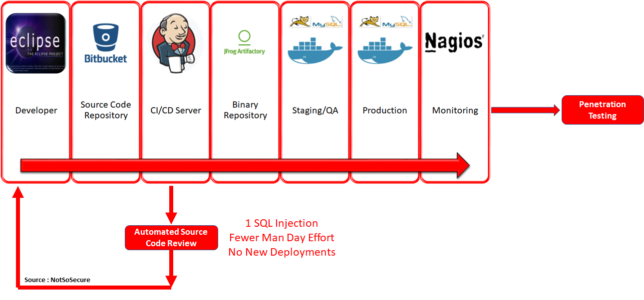 4.Jenkins-Build-Pipeline.png.png